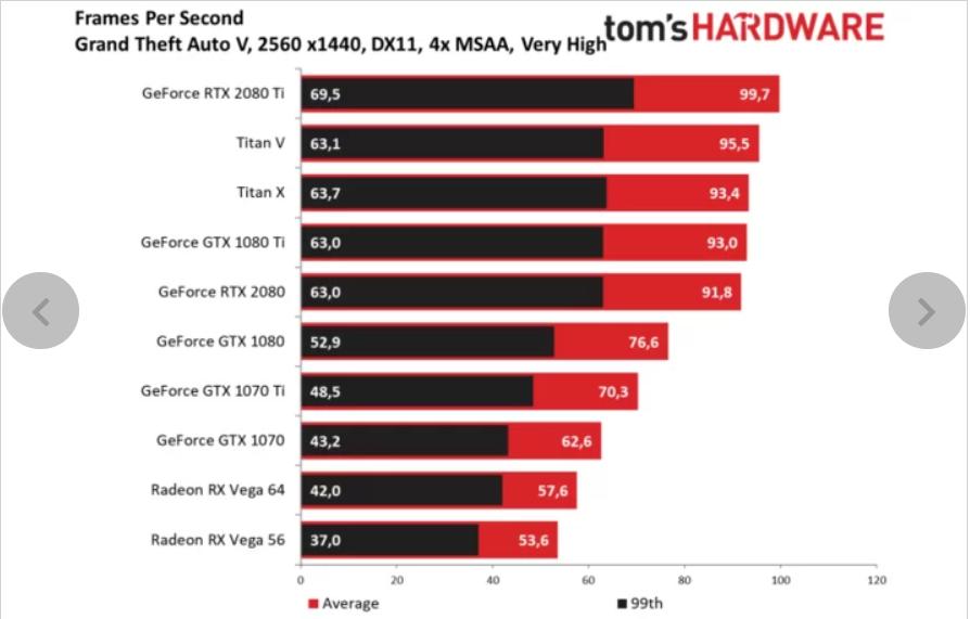 benchmark-nvidia-rtx-gta-5.png