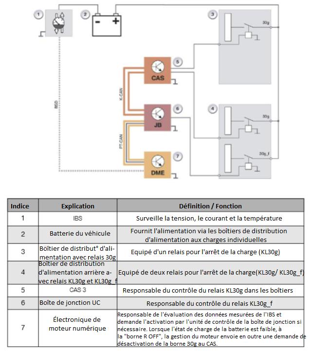 30g-30g_f-schema-de-cablage-des-relais.png