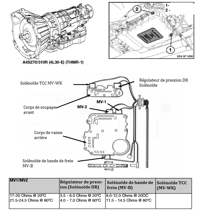 A4S310-270R-Identification-des-composants-et-valeurs-ohmiques.png