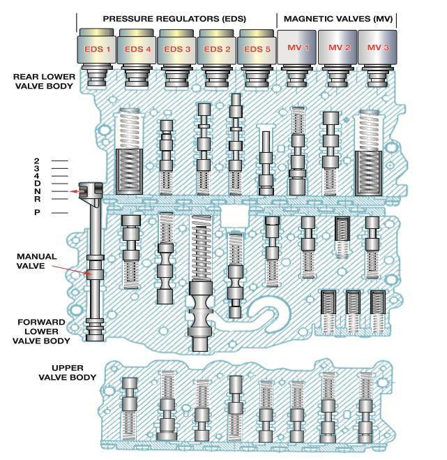 A5S440-560Z-Identification-des-composants-et-valeurs-ohmiques_20180301-1244.jpeg