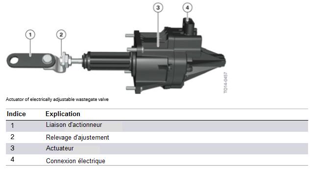 Actionneur-de-valve-de-wastegate-reglable-electriquement.png