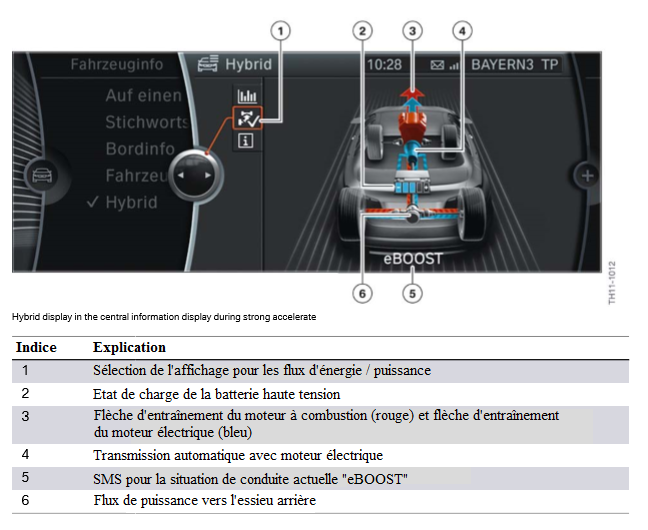 Affichage-hybride-dans-l-affichage-central-d-informations-pendant-l-acceleration-forte.png