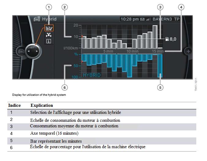 Affichage-pour-l-utilisation-du-systeme-hybride.png