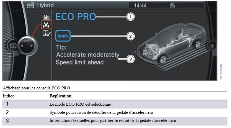 Affichage-pour-les-conseils-ECO-PRO.png