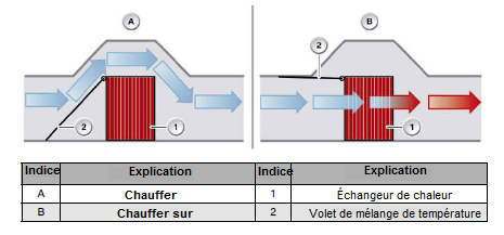 Air-controle-par-la-temperature-de-l-air.png