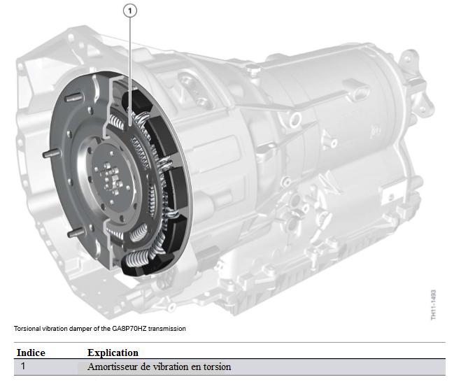 Amortisseur-de-vibrations-en-torsion-de-la-transmission-GA8P70HZ.png