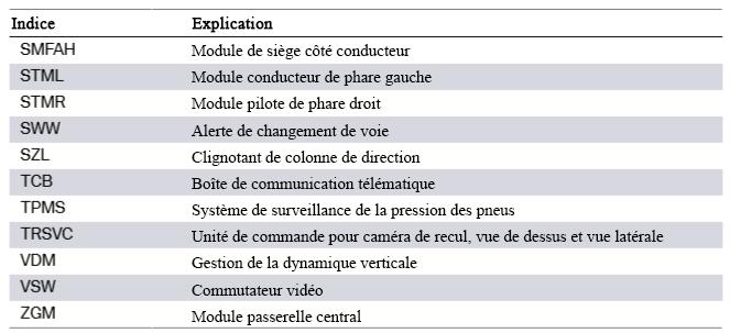 Apercu-du-bus-F01H-F02H-4.png