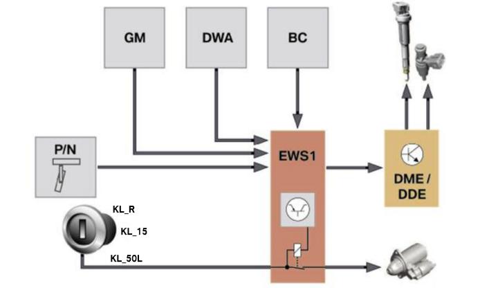 Apercu-du-systeme-EWS1.png