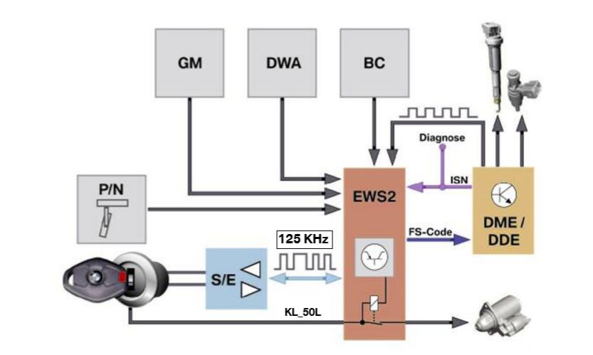 Apercu-du-systeme-EWS2.png