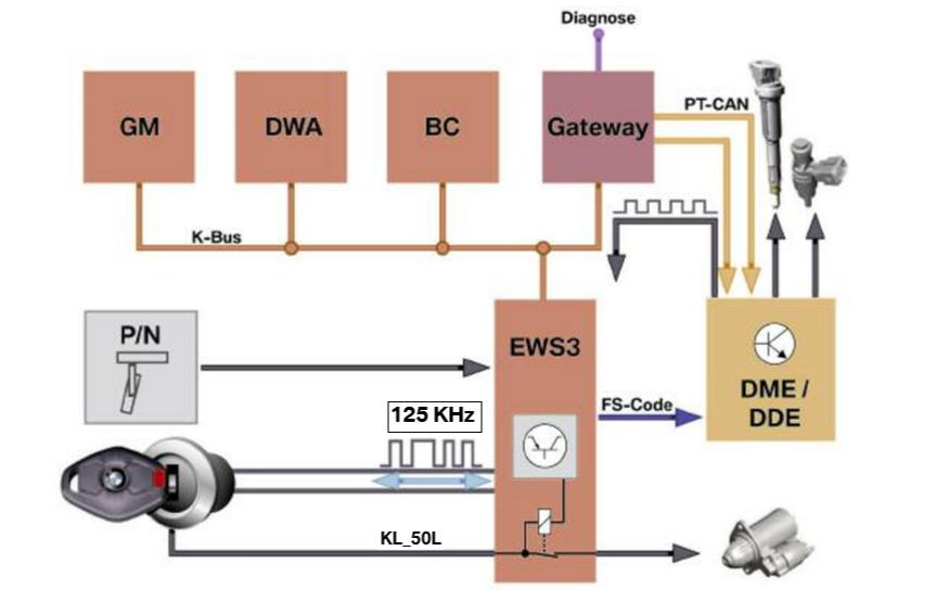 Apercu-du-systeme-EWS3_3.png