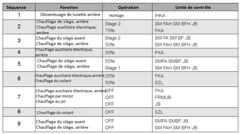 Appareils-electriques-de-classe-A.png