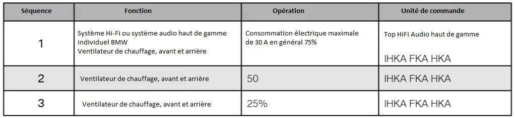 Appareils-electriques-de-classe-B.png
