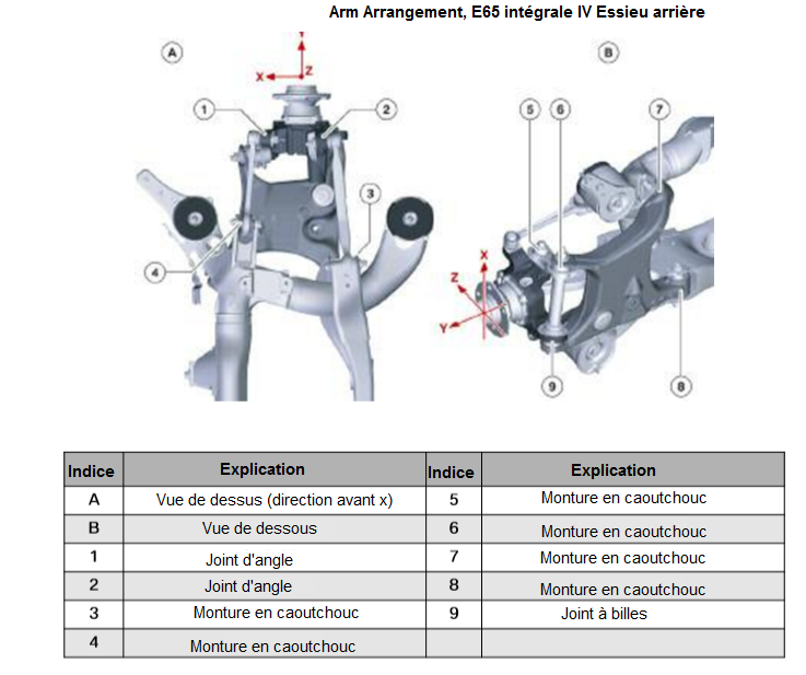 Arm-Arrangement-E65-integrale-IV-Essieu-arriere.png