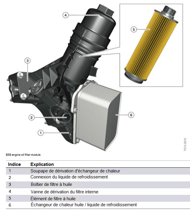 B58-module-de-filtre-a-huile-moteur.png