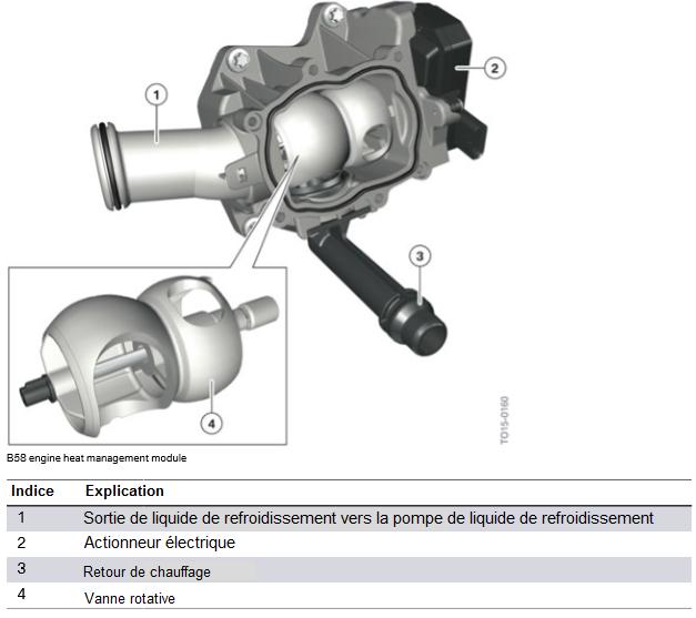 B58-module-de-gestion-de-la-chaleur-du-moteur-2.png