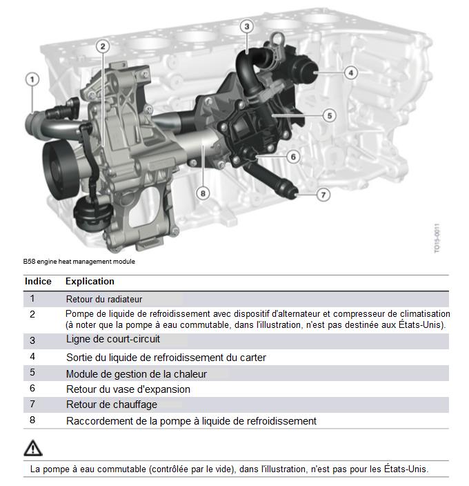 B58-module-de-gestion-de-la-chaleur-du-moteur.png