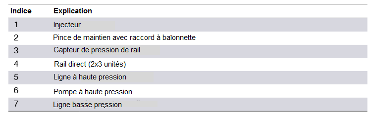 B58-moteur-rail-direct.png