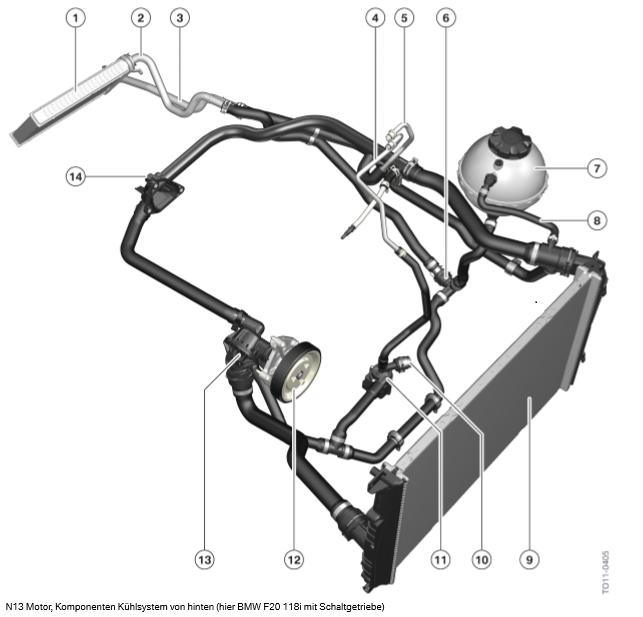 BMW-F20-118i-avec-transmission-manuelle.png