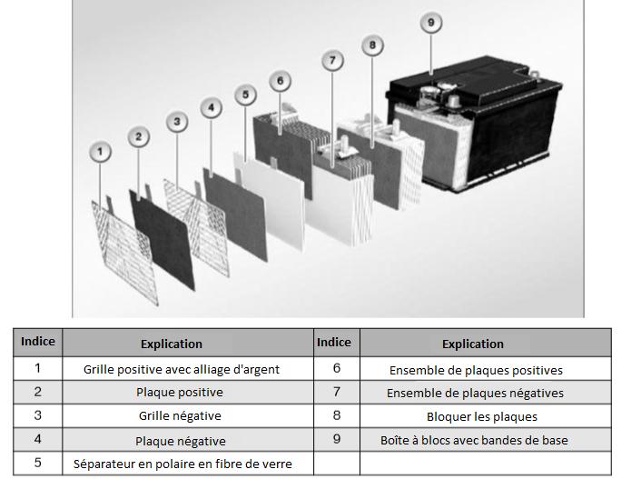 Batterie-absorbante-pour-tapis-de-verre.png