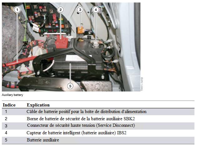 Batterie-auxiliaire.png
