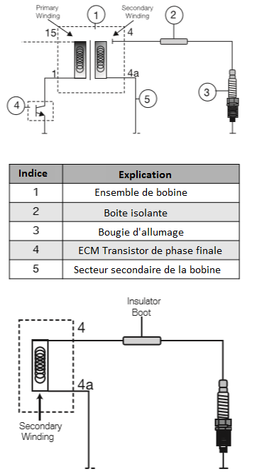 Bobines-d-allumage-1.png
