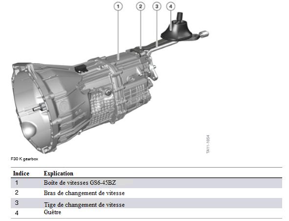 Boite-de-vitesses-F30-K.png