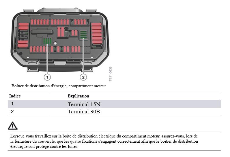 Boitier-de-distribution-d-energie-compartiment-moteur.png