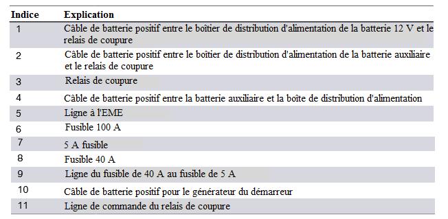 Boitier-de-distribution-d-energie-et-relais-de-coupure_20180403-0931.png
