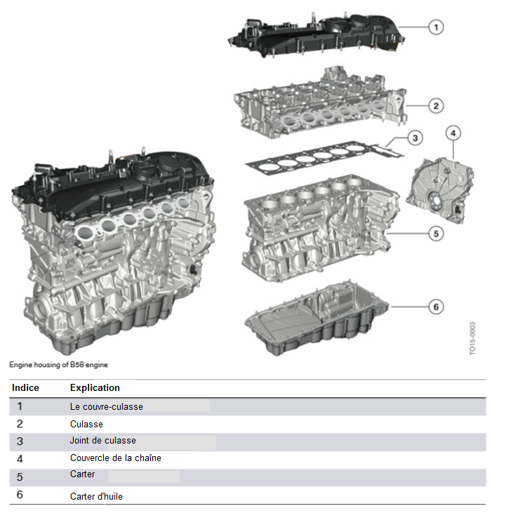 Boitier-du-moteur-du-moteur-B58.png