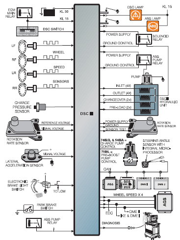 Bosch-5_-3-DSC-III-I-P-O.png