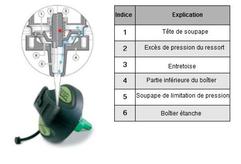 Bouchon-de-remplissage-de-carburant.png