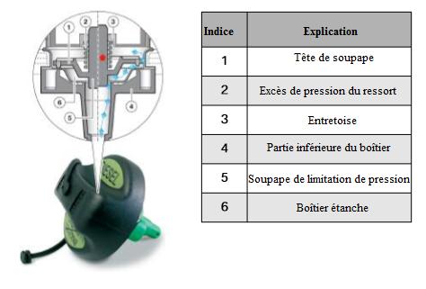 Bouchon-de-remplissage-de-carburant_20180421-0927.png