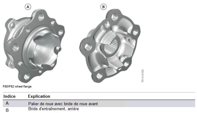 Bride-de-roue-F80-F82.png