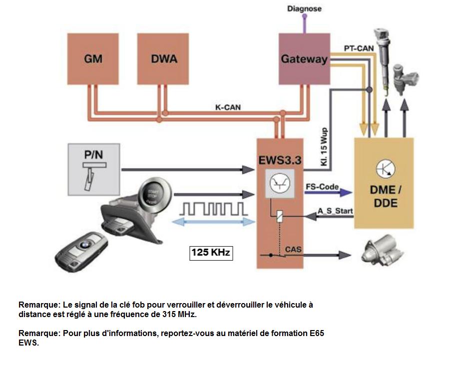 CAS-avec-EWS3_3-Vue-d-ensemble-du-systeme.png