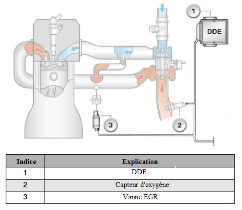 Capteur-d-oxygene.png