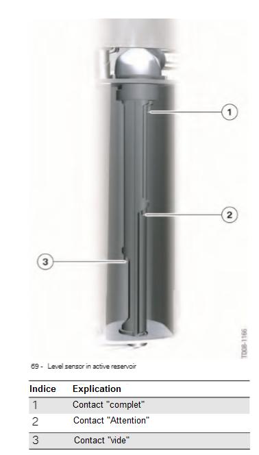 Capteur-de-niveau-dans-le-reservoir-actif.png