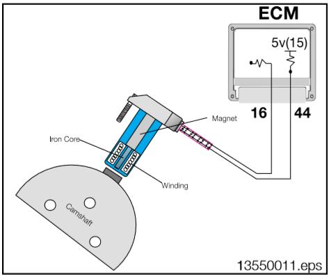 Capteur-de-position-d-arbre-a-cames-identification-du-cylindre.png