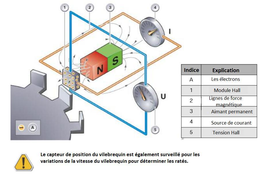 Capteur-de-position-de-vilebrequin-RPM-effet-Hall1.jpeg