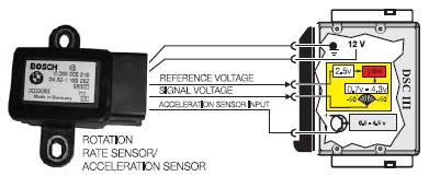 Capteur-de-vitesse-de-rotation-d-acceleration-laterale-combine-Bosch-DSC-III-5_7.png