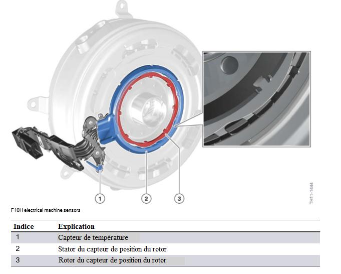 Capteurs-de-machines-electriques-F10H.png