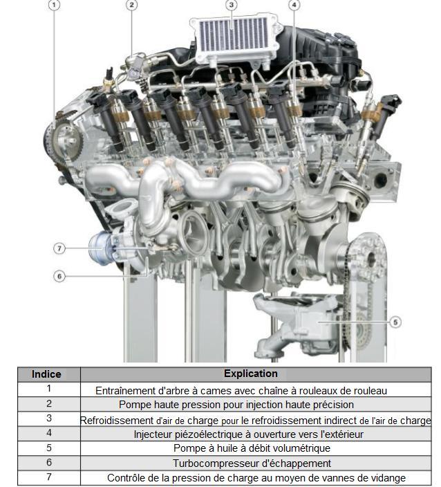 Caracteristiques-du-moteur-N74.jpeg