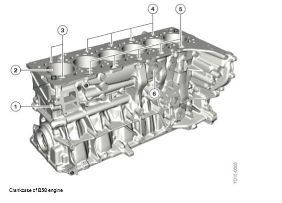 Carter-de-moteur-B58.png