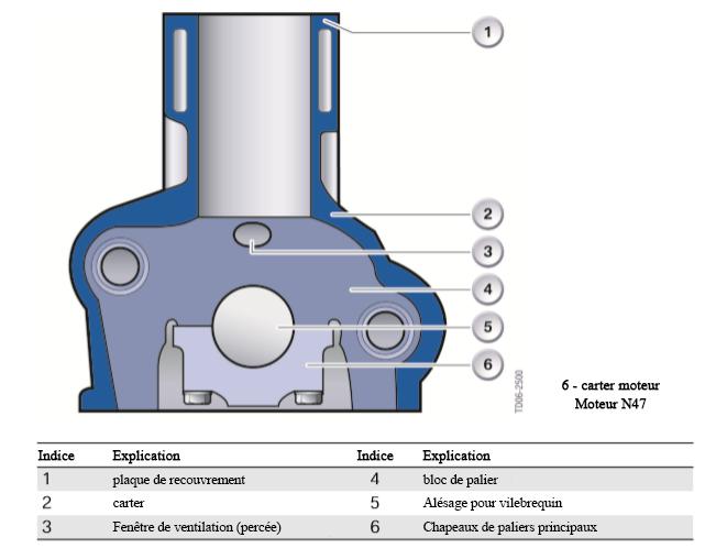 Carter-moteur-N47