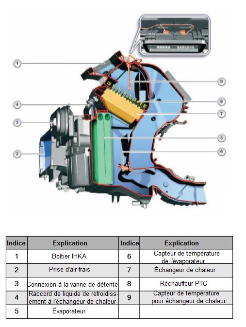 Chauffage-auxiliaire-PTC-dans-le-boitier-A-C---E70.png