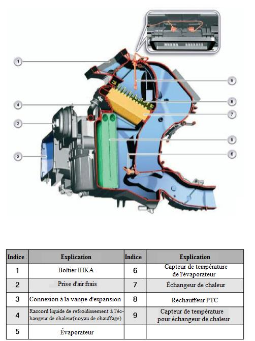 Chauffage-auxiliaire-PTC-dans-le-boitier-A-C---E70_20180422-2105.png