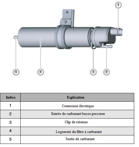 Chauffage-du-filtre-a-carburant---E70.png