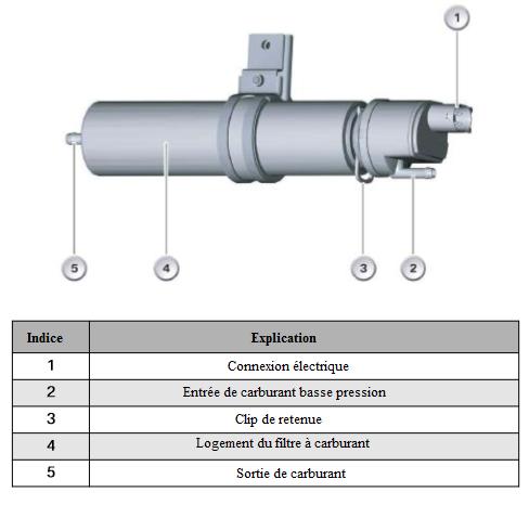 Chauffage-du-filtre-a-carburant---E90.png