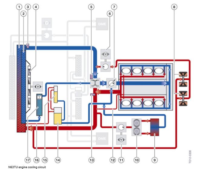 Circuit-de-refroidissement-du-moteur-N63TU.png