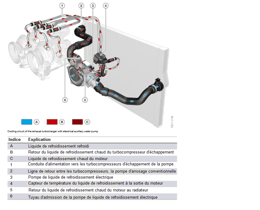 Circuit-de-refroidissement-du-turbocompresseur-d-echappement-avec-pompe-a-eau-auxiliaire-electrique.png