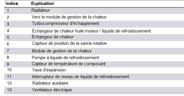 Circuit-de-refroidissement-moteur-B58-2.png